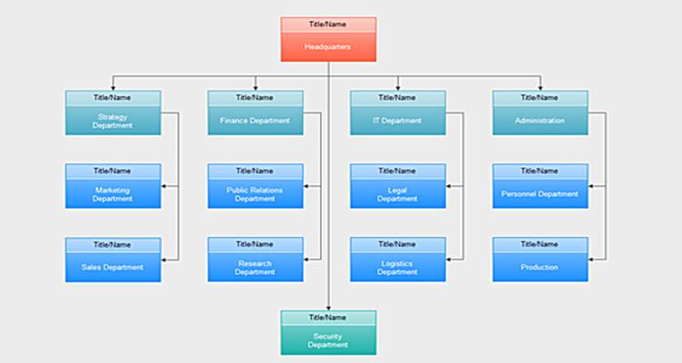 7 Langkah Menyusun Struktur Organisasi Efektif dan ...