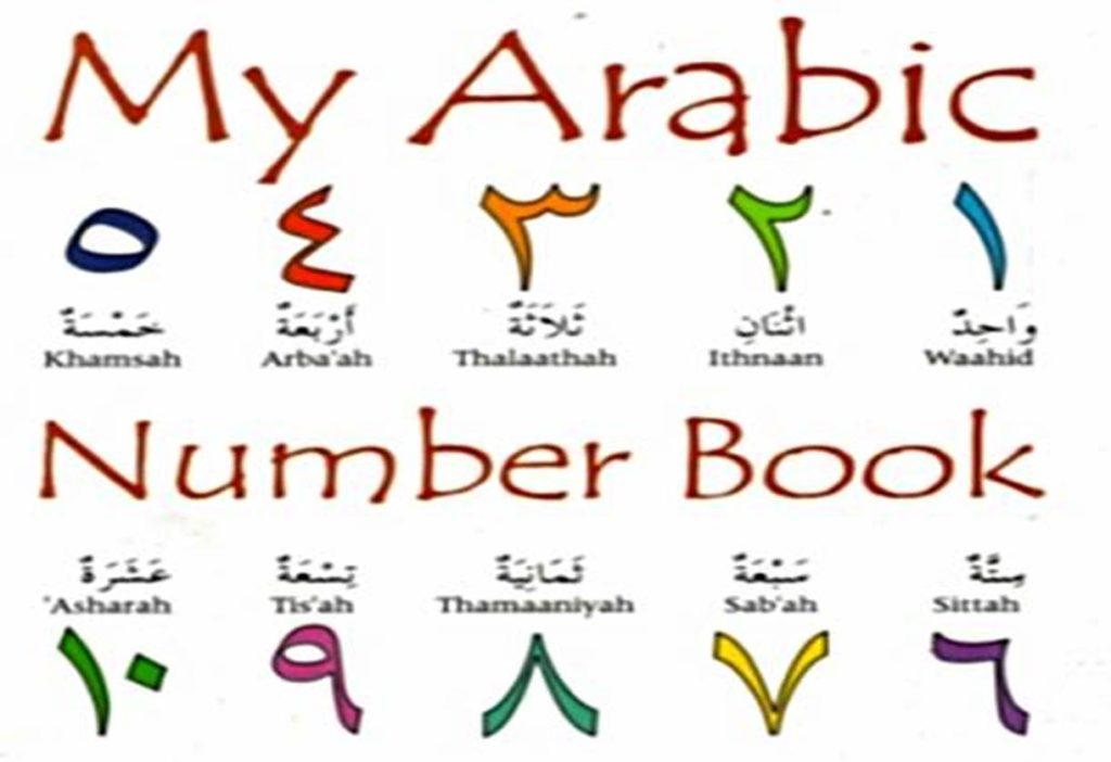 Bahasa Arab Angka 1 100 Lengkap Dengan Gambar Diedit Com