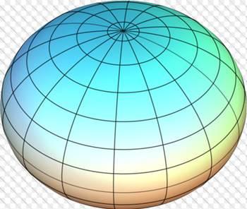 bentuk bumi bulat pepat