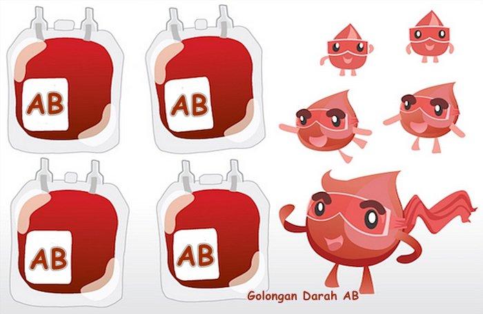 diet golongan darah ab
