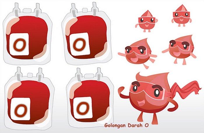 Menu Diet Golongan Darah O, A, B, dan AB - Tips Lengkap ...