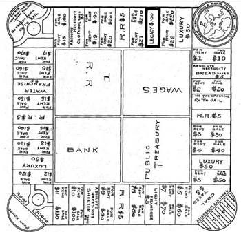 konsep permainan monopoly